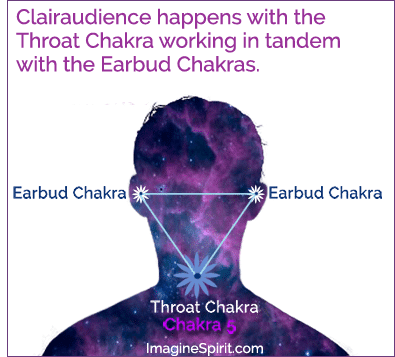 Clairaudience